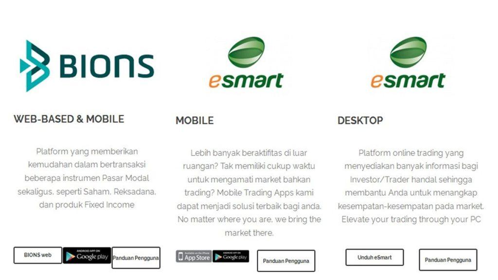 platform trading online dari BNI Sekuritas